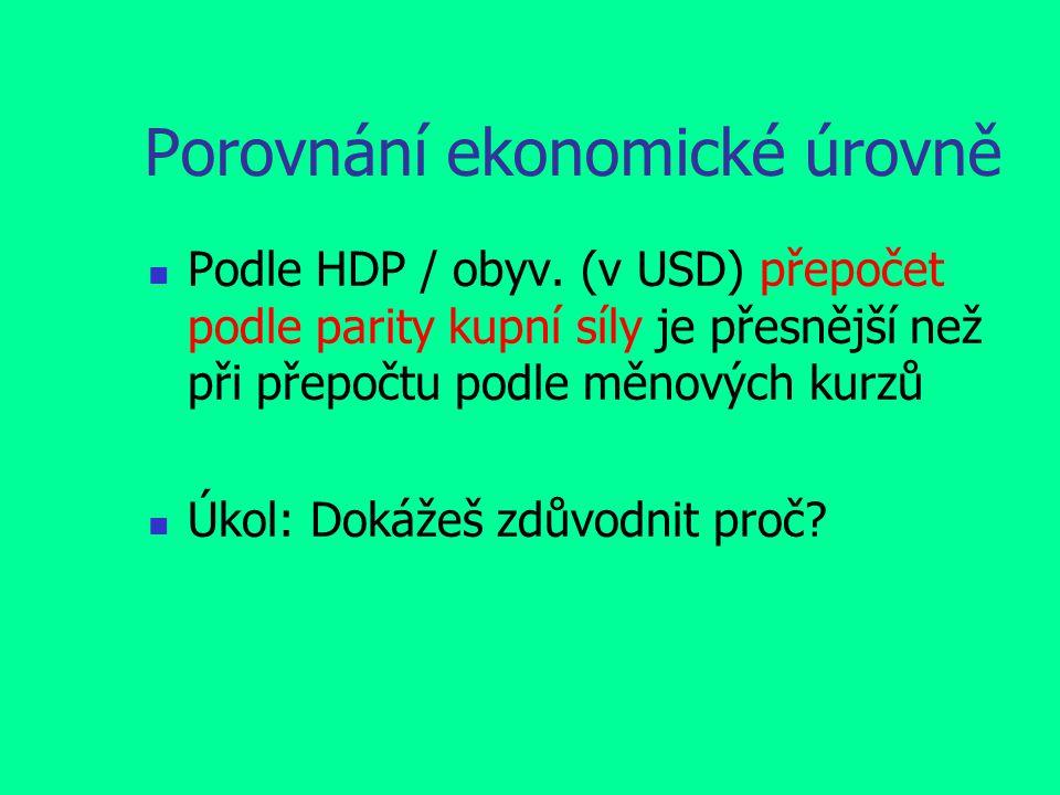 Porovnání ekonomické úrovně