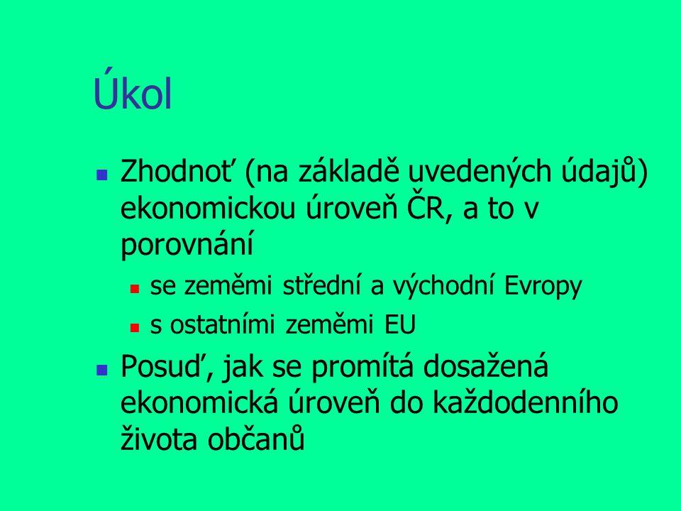 Úkol Zhodnoť (na základě uvedených údajů) ekonomickou úroveň ČR, a to v porovnání. se zeměmi střední a východní Evropy.