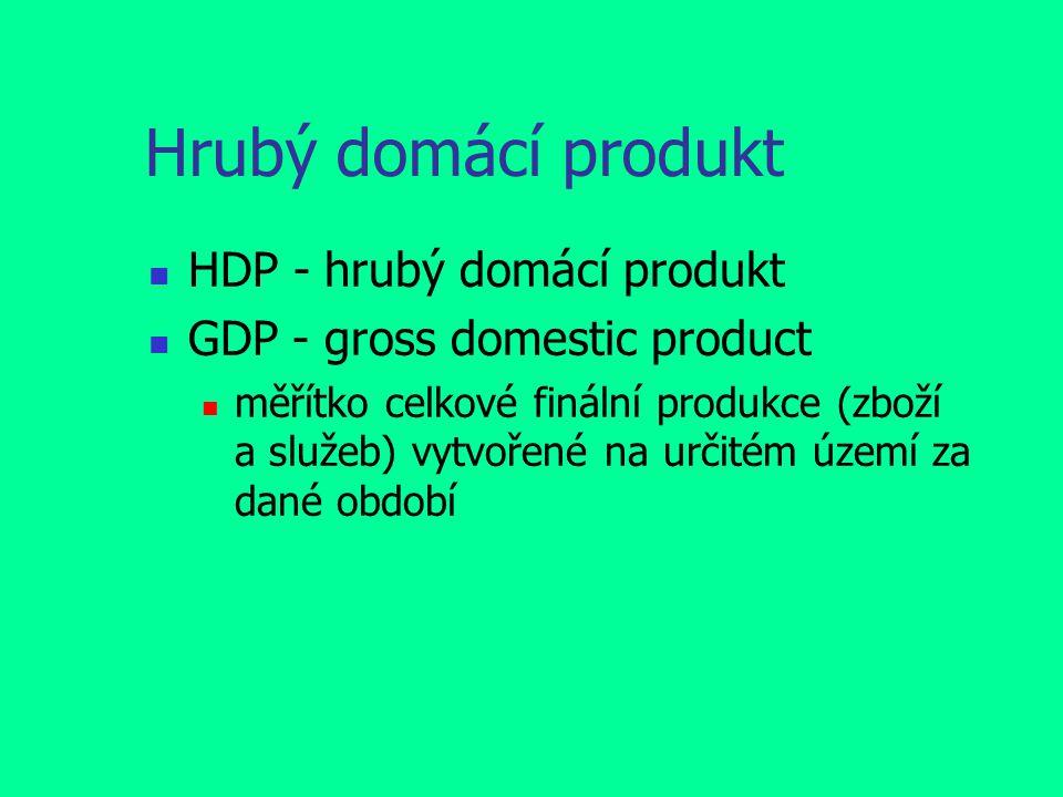 Hrubý domácí produkt HDP - hrubý domácí produkt