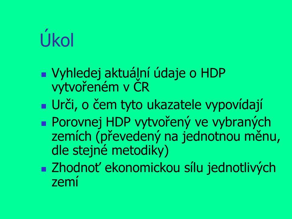 Úkol Vyhledej aktuální údaje o HDP vytvořeném v ČR