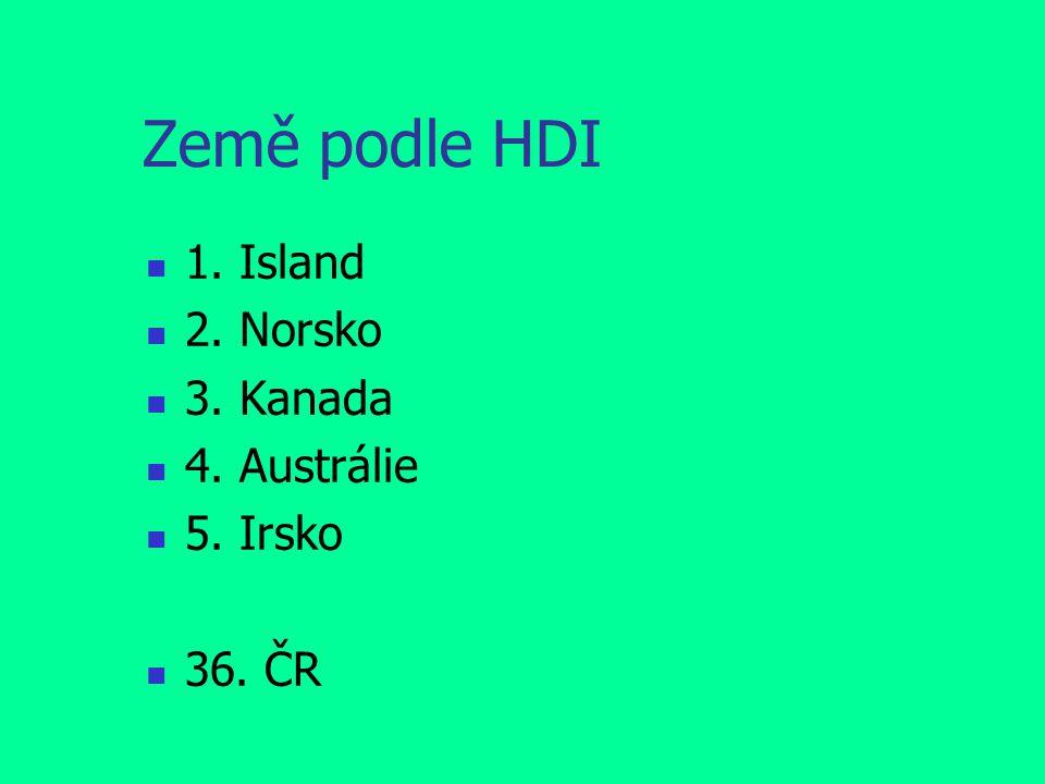 Země podle HDI 1. Island 2. Norsko 3. Kanada 4. Austrálie 5. Irsko