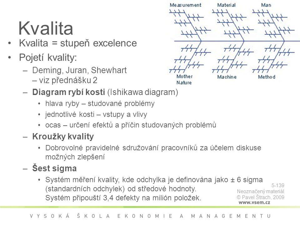 Kvalita Kvalita = stupeň excelence Pojetí kvality: