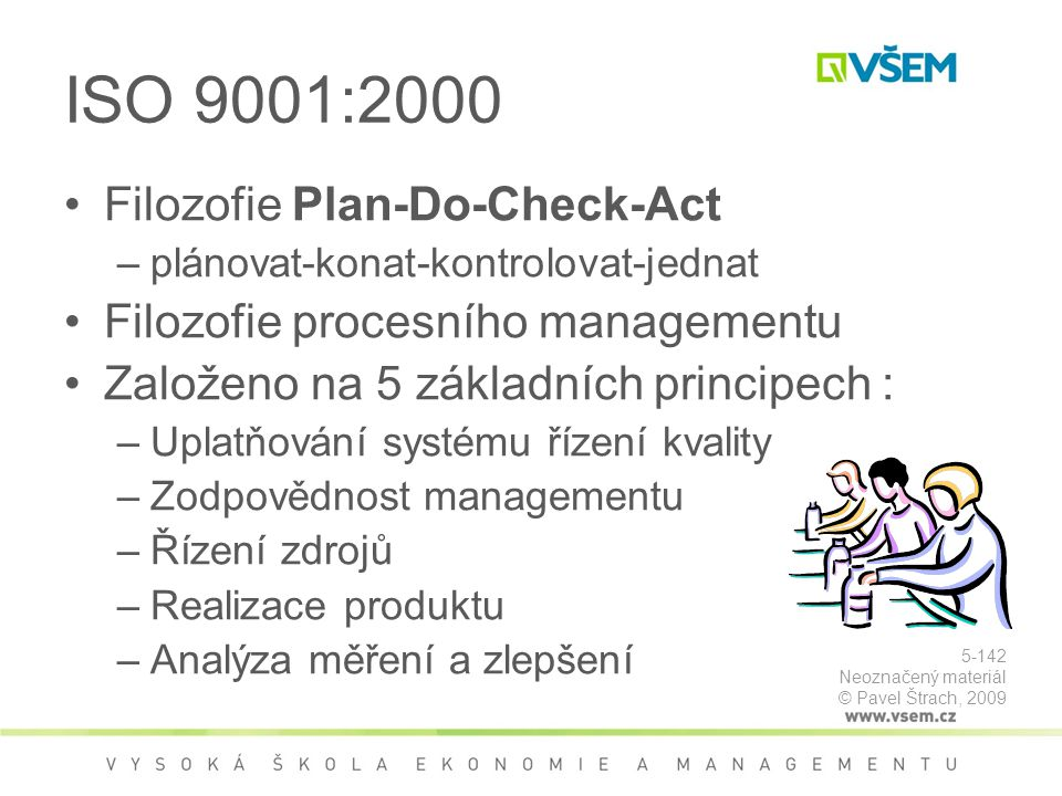 ISO 9001:2000 Filozofie Plan-Do-Check-Act