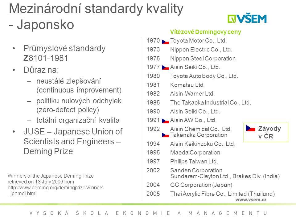 Mezinárodní standardy kvality - Japonsko
