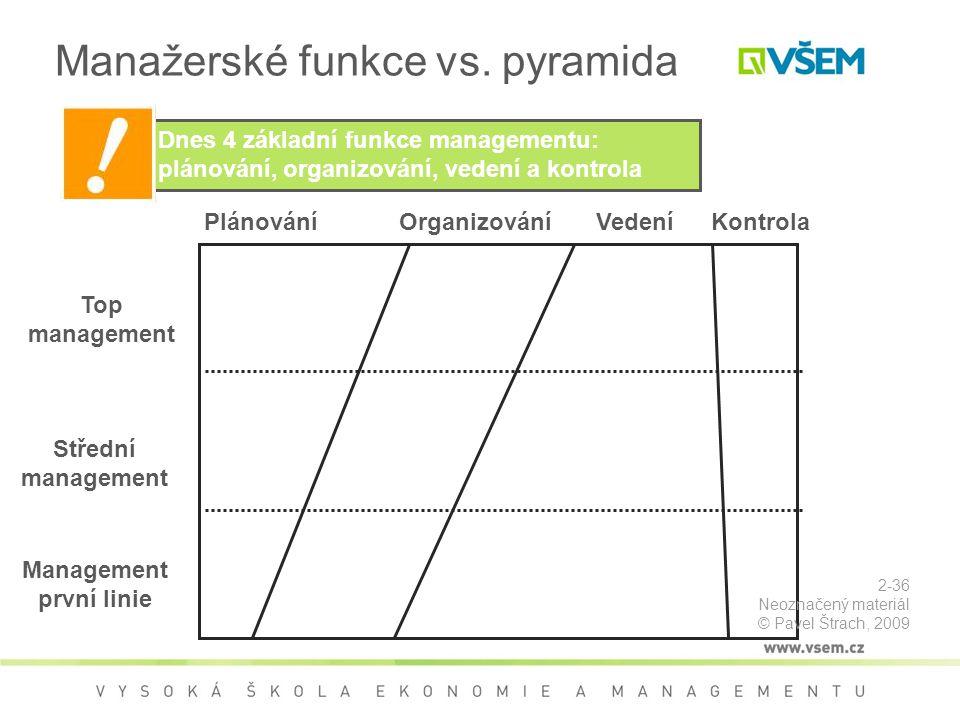 Manažerské funkce vs. pyramida