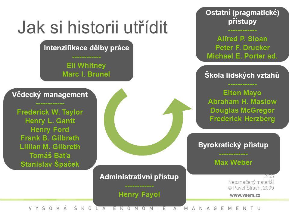 Jak si historii utřídit
