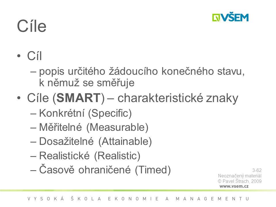 Cíle Cíl Cíle (SMART) – charakteristické znaky