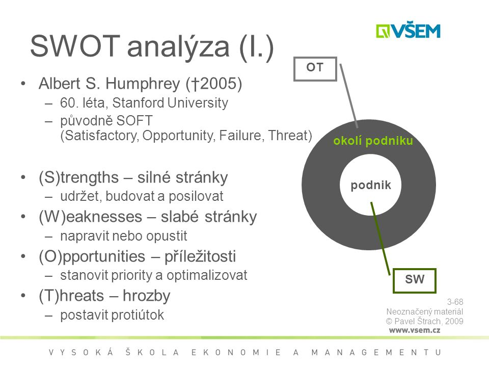 SWOT analýza (I.) Albert S. Humphrey (†2005)