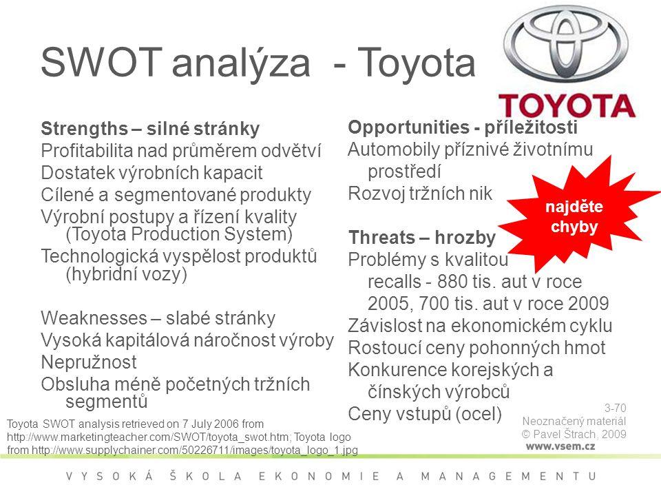 SWOT analýza - Toyota Opportunities - příležitosti