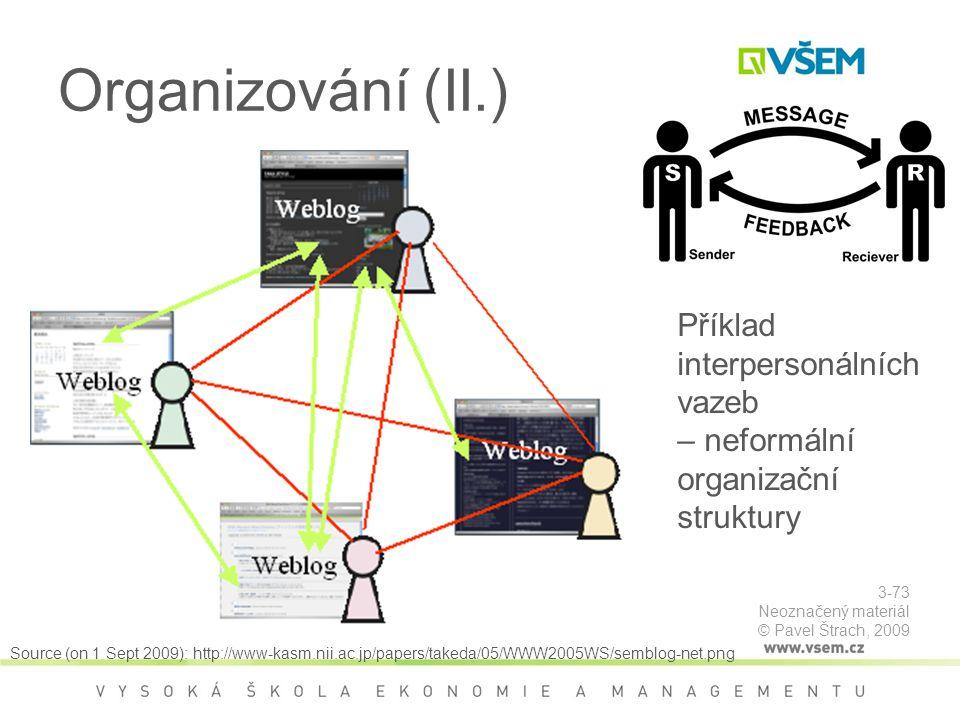 Organizování (II.) Příklad interpersonálních vazeb – neformální organizační struktury. 3-73. Neoznačený materiál.