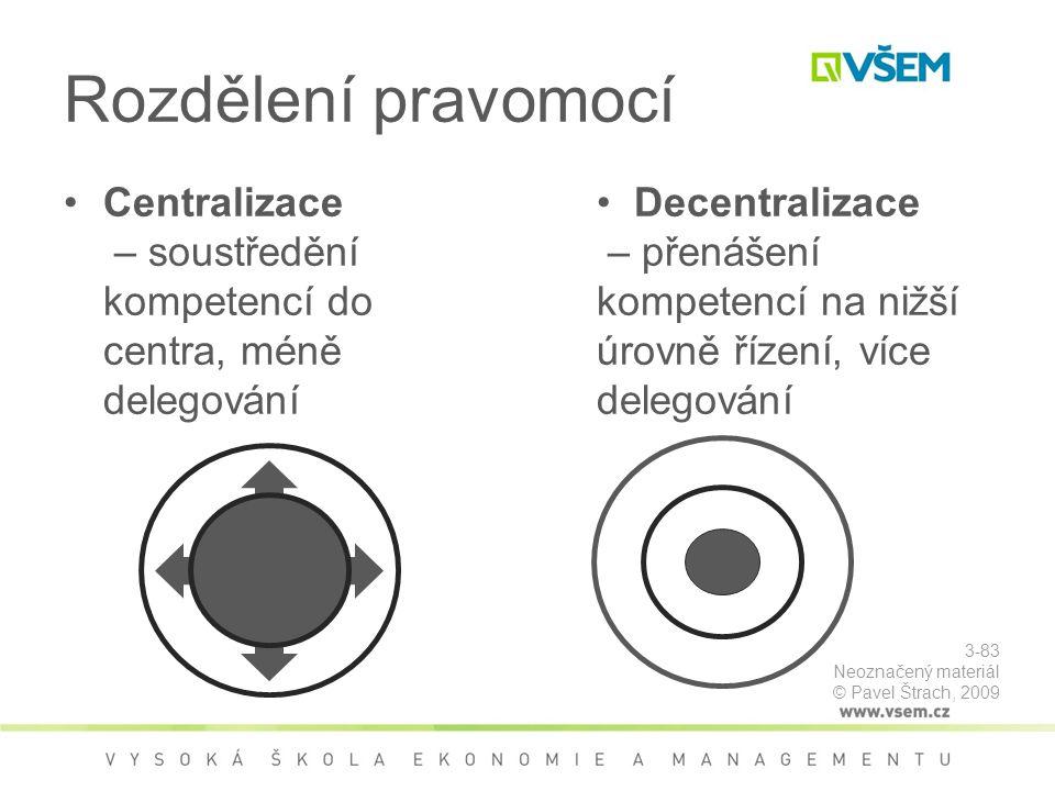 Rozdělení pravomocí Centralizace – soustředění kompetencí do centra, méně delegování.