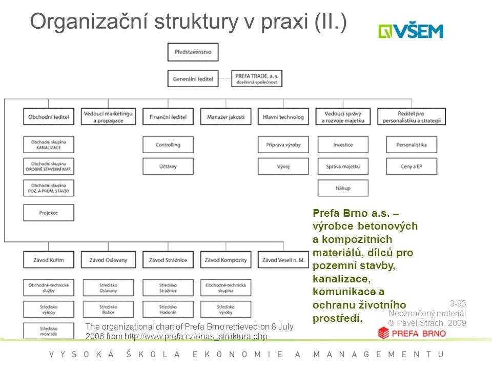 Organizační struktury v praxi (II.)