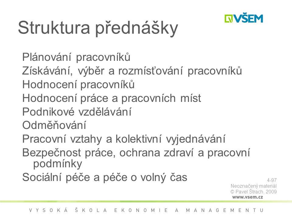 Struktura přednášky Plánování pracovníků
