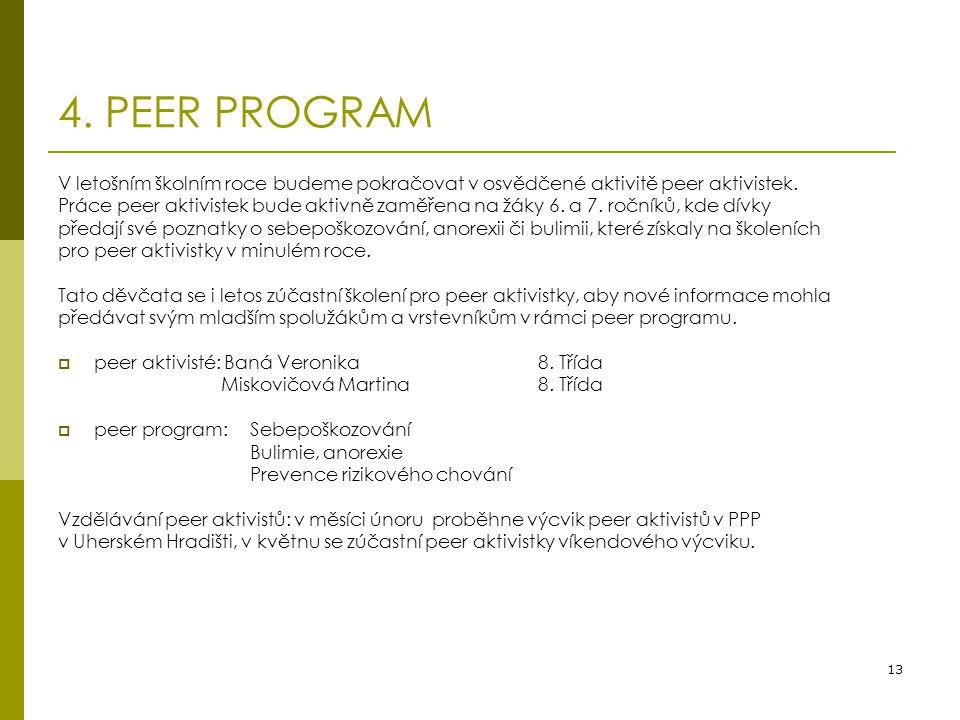 4. PEER PROGRAM V letošním školním roce budeme pokračovat v osvědčené aktivitě peer aktivistek.