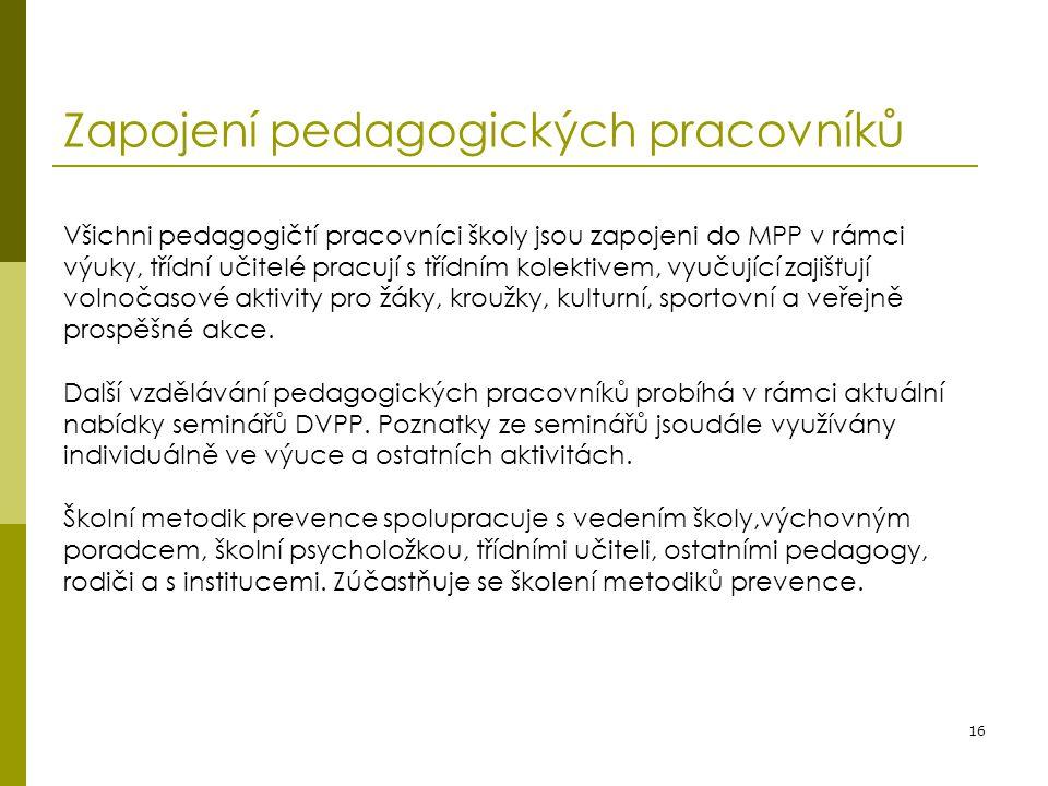 Zapojení pedagogických pracovníků