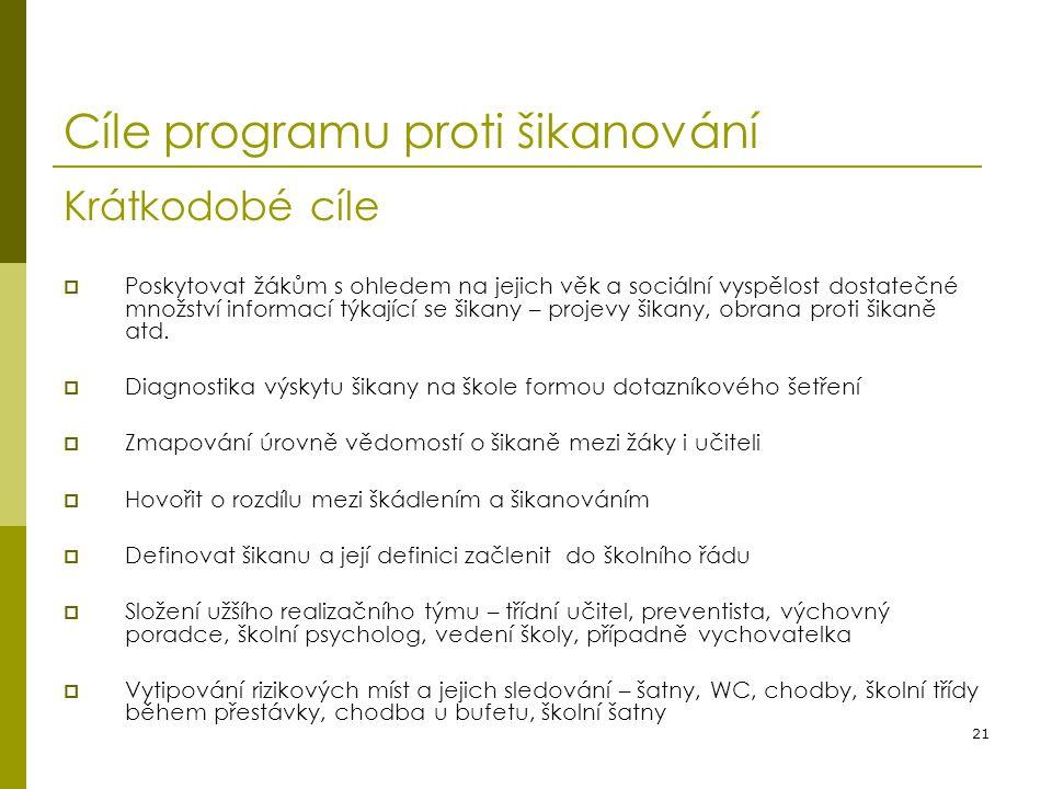 Cíle programu proti šikanování