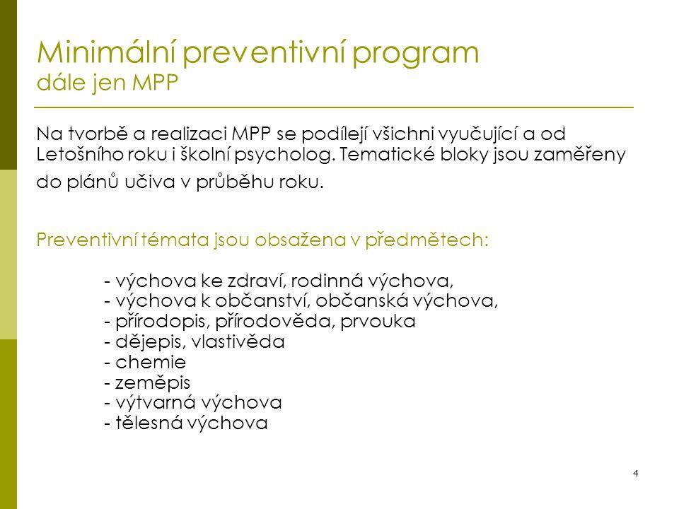 Minimální preventivní program dále jen MPP