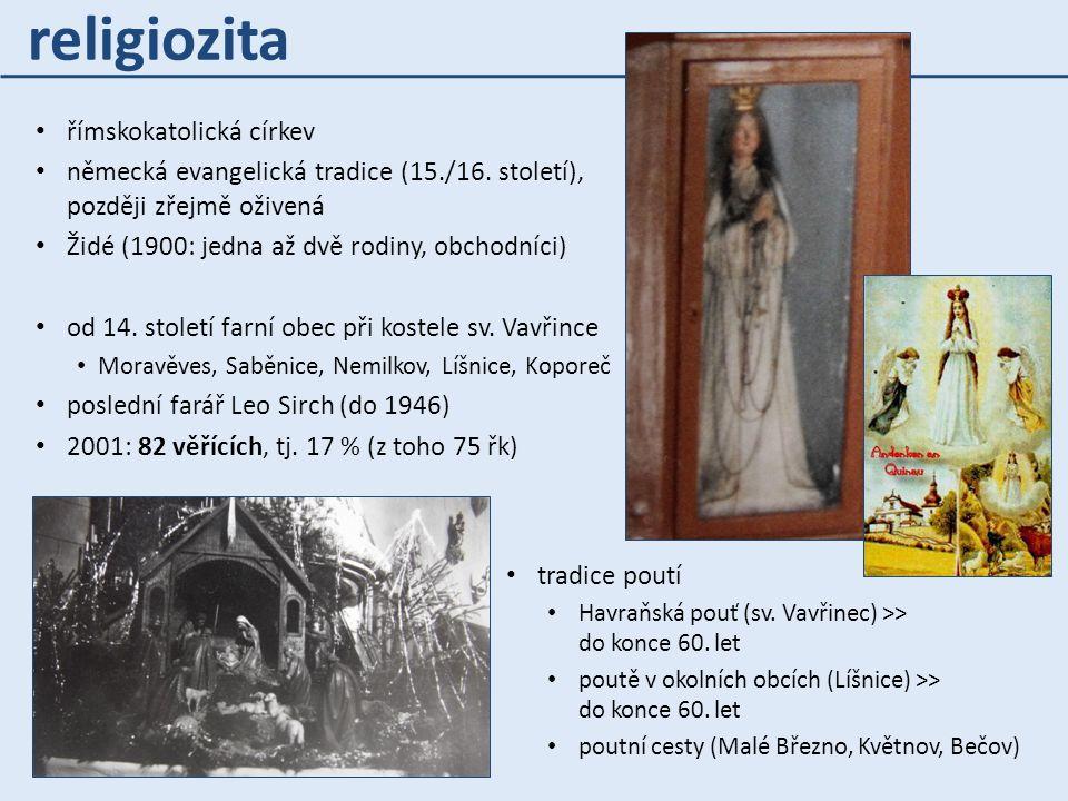 religiozita římskokatolická církev