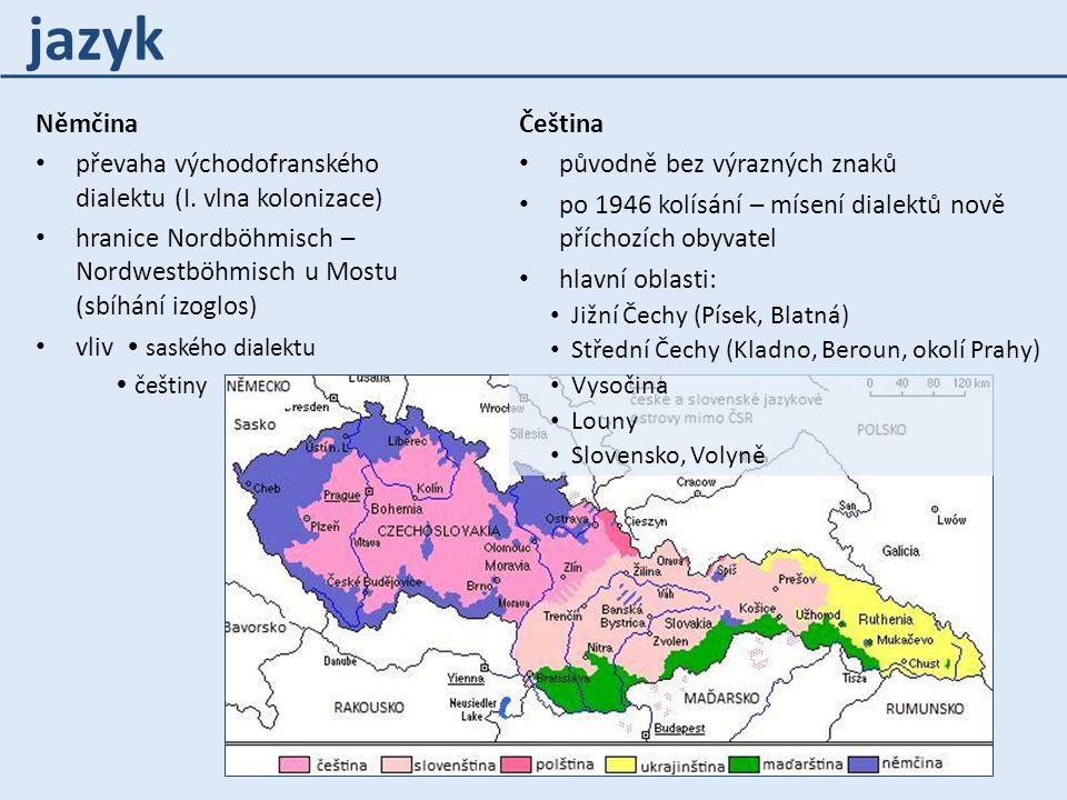 jazyk Němčina převaha východofranského dialektu (I. vlna kolonizace)