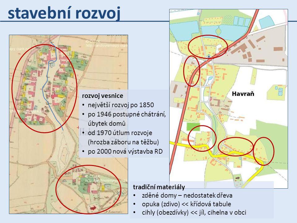 stavební rozvoj rozvoj vesnice největší rozvoj po 1850