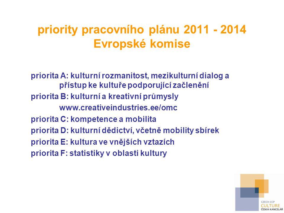 priority pracovního plánu 2011 - 2014 Evropské komise