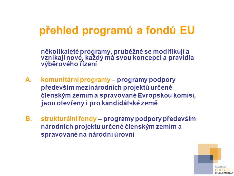 přehled programů a fondů EU