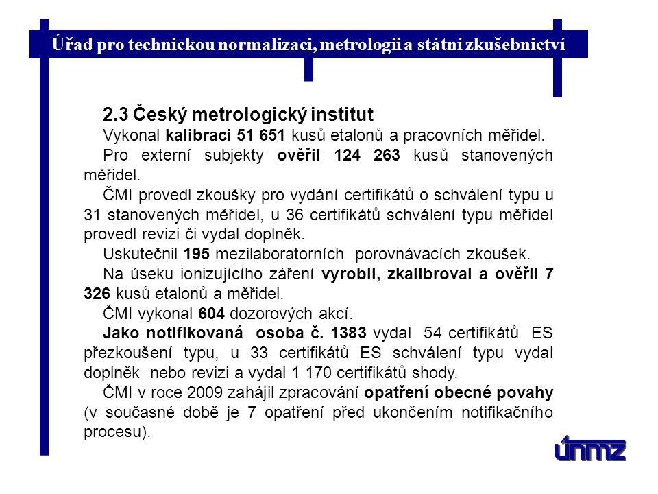 2.3 Český metrologický institut