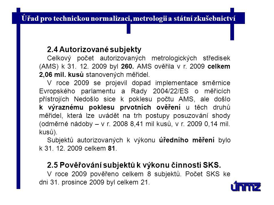 2.4 Autorizované subjekty