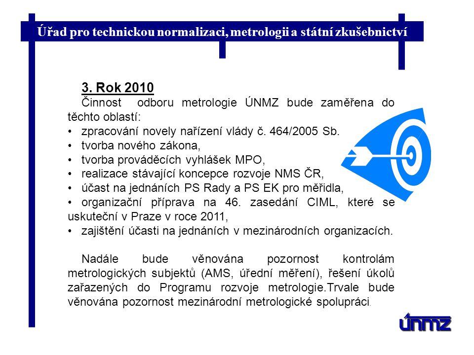 3. Rok 2010 Činnost odboru metrologie ÚNMZ bude zaměřena do těchto oblastí: zpracování novely nařízení vlády č. 464/2005 Sb.