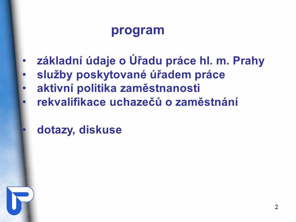 program základní údaje o Úřadu práce hl. m. Prahy. služby poskytované úřadem práce. aktivní politika zaměstnanosti.