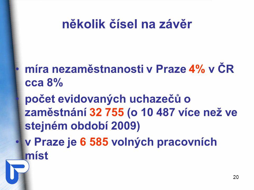 několik čísel na závěr míra nezaměstnanosti v Praze 4% v ČR cca 8%