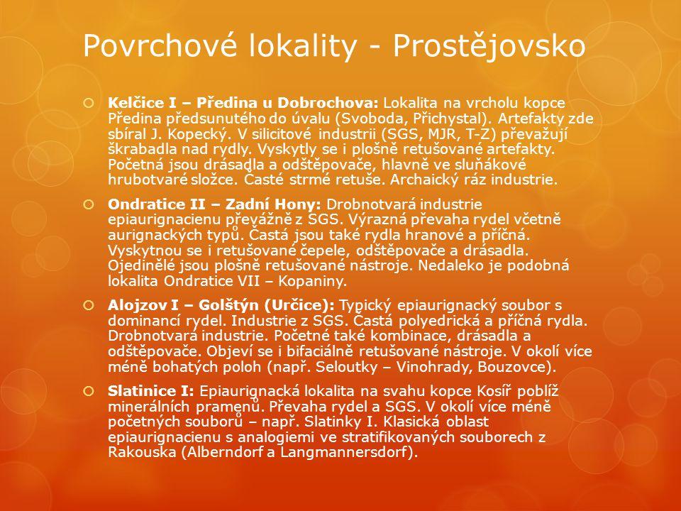 Povrchové lokality - Prostějovsko