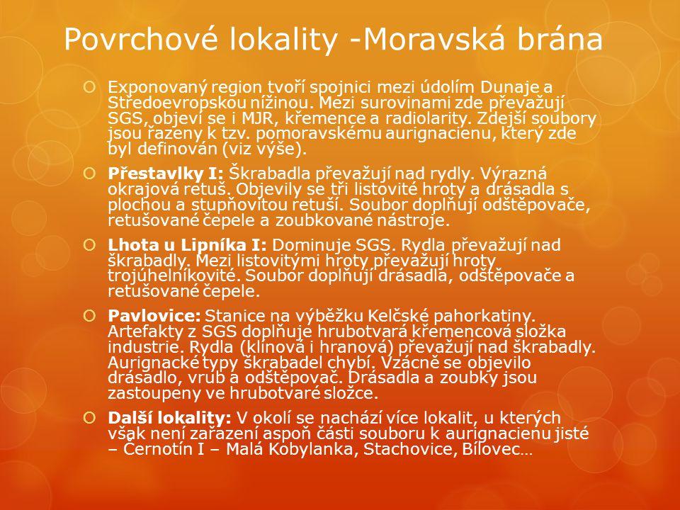 Povrchové lokality -Moravská brána
