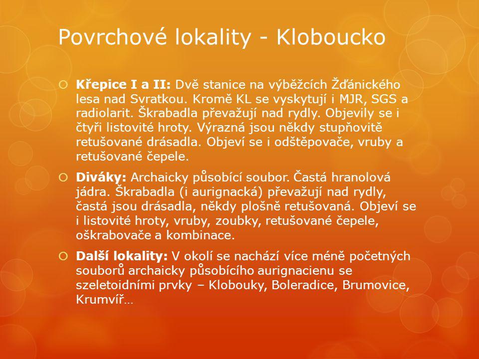 Povrchové lokality - Kloboucko