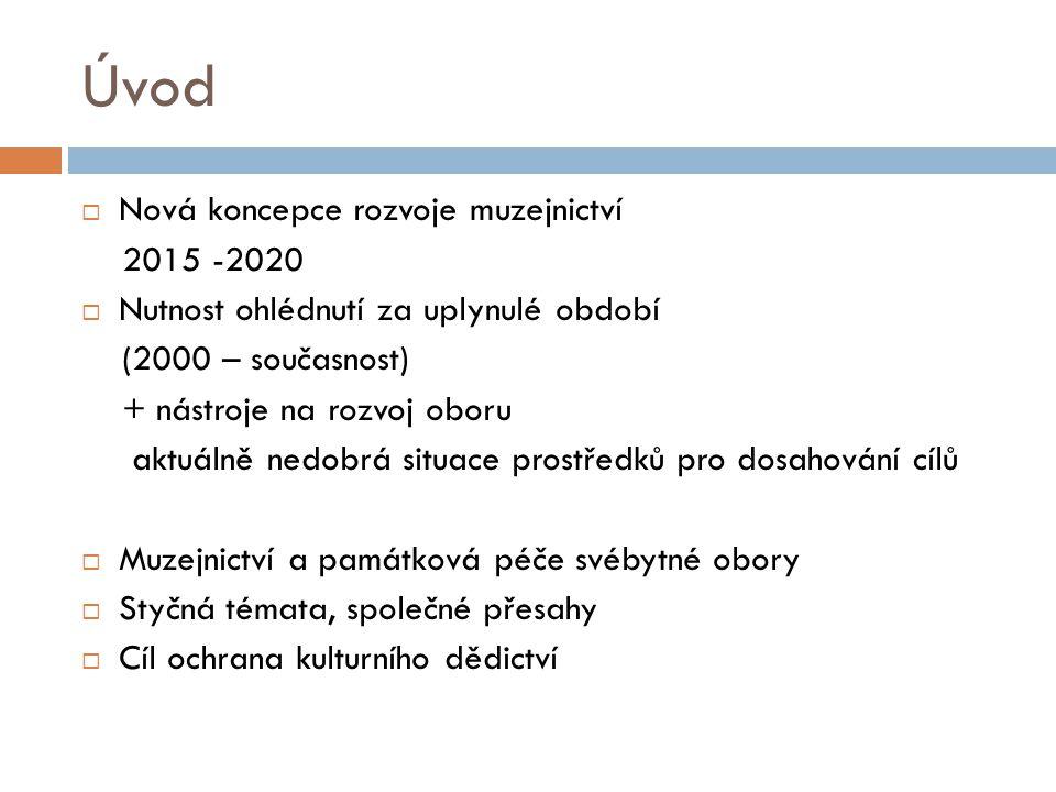 Úvod Nová koncepce rozvoje muzejnictví 2015 -2020