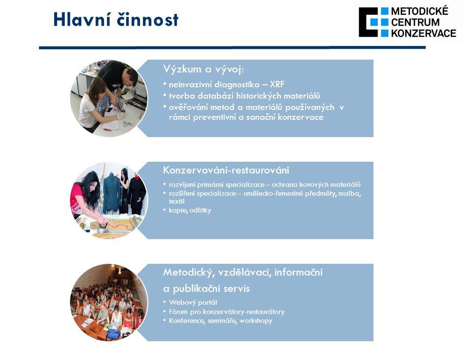 Hlavní činnost Výzkum a vývoj: Konzervování-restaurování