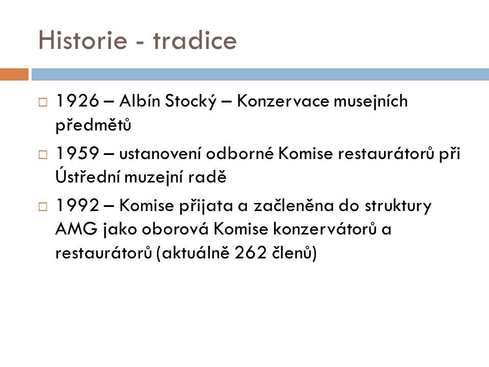 Historie - tradice 1926 – Albín Stocký – Konzervace musejních předmětů