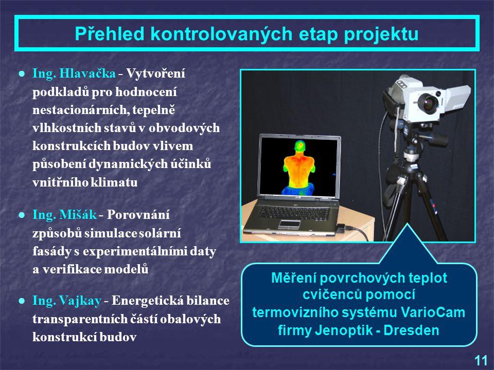 Přehled kontrolovaných etap projektu