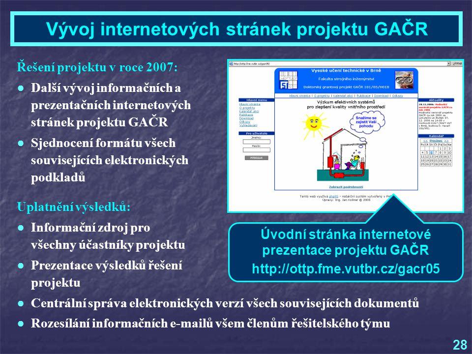 Vývoj internetových stránek projektu GAČR