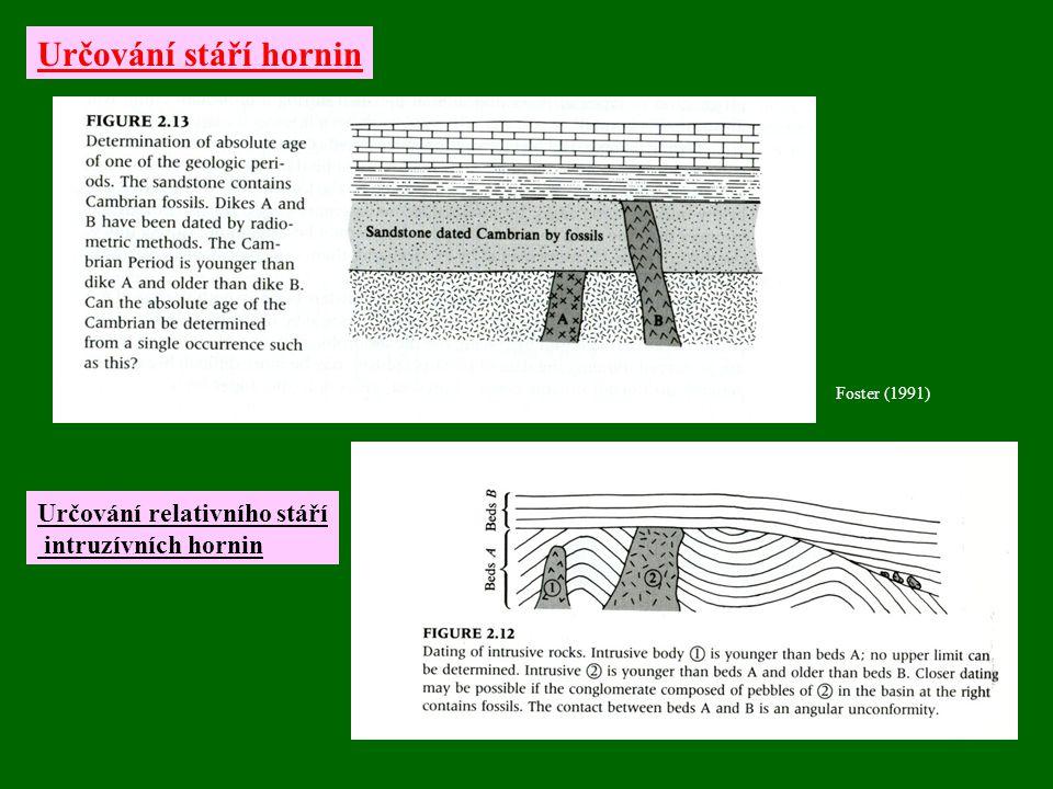 Určování stáří hornin Určování relativního stáří intruzívních hornin
