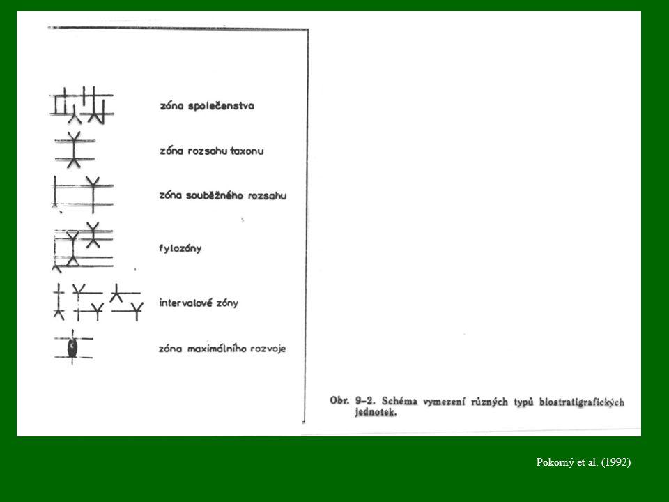 Pokorný et al. (1992)