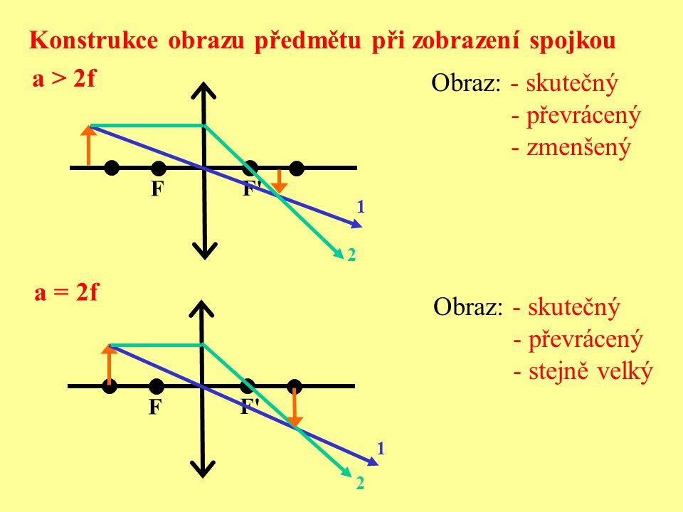 Konstrukce obrazu předmětu při zobrazení spojkou