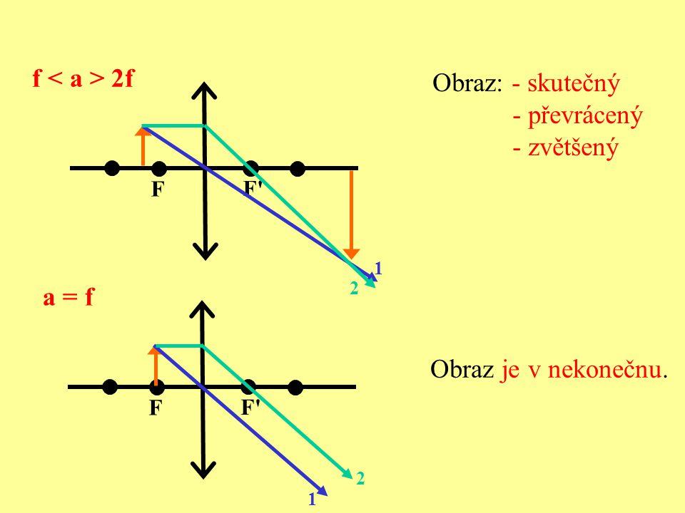 f < a > 2f Obraz: - skutečný - převrácený - zvětšený a = f
