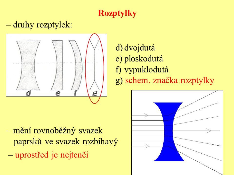 g) schem. značka rozptylky