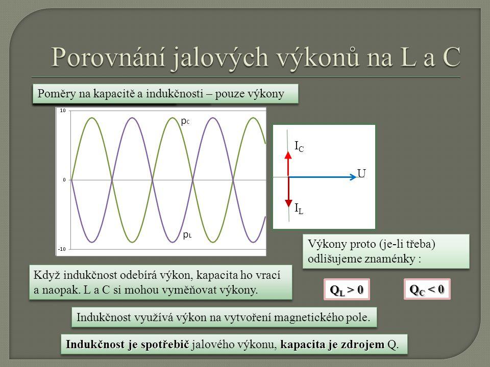 Porovnání jalových výkonů na L a C