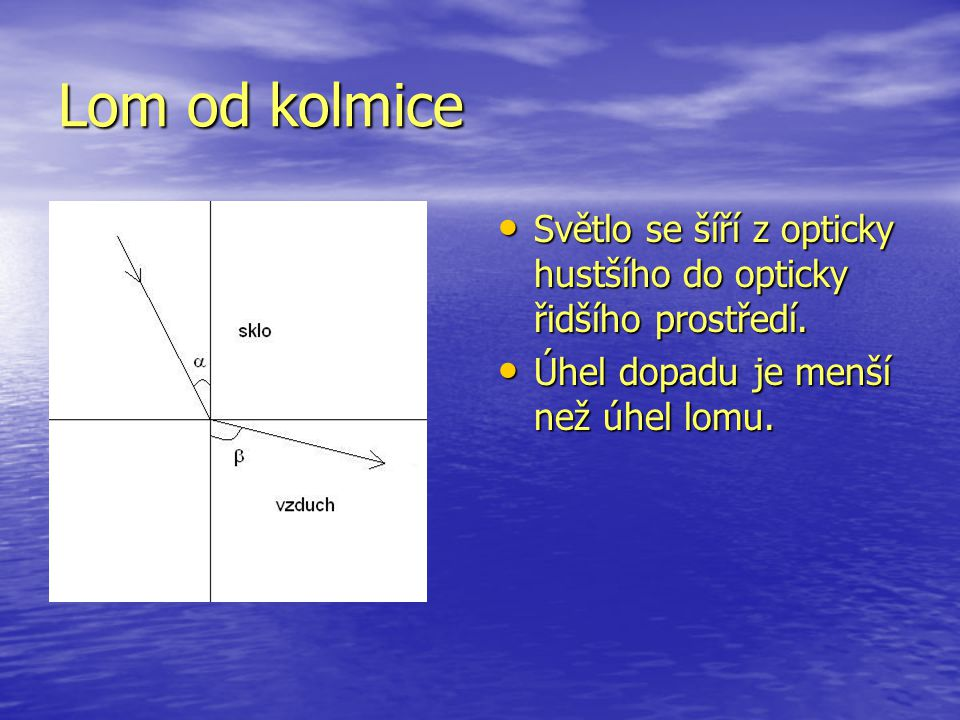 Lom od kolmice Světlo se šíří z opticky hustšího do opticky řidšího prostředí.