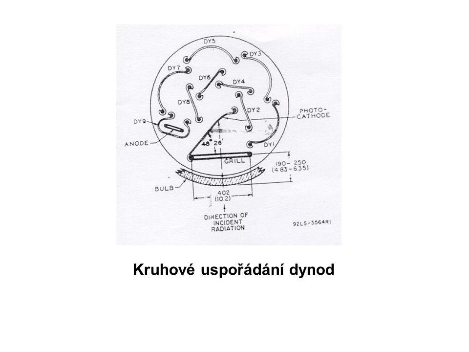Kruhové uspořádání dynod