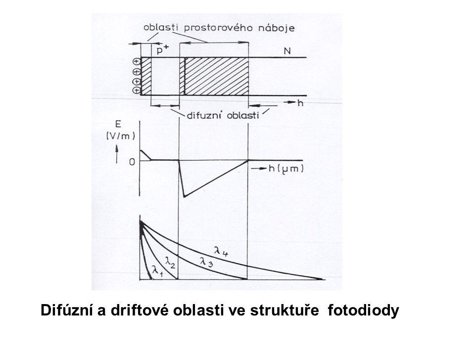 Difúzní a driftové oblasti ve struktuře fotodiody