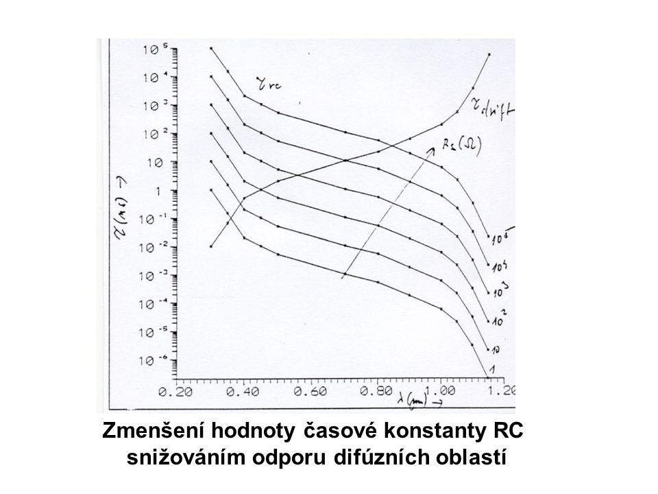 Zmenšení hodnoty časové konstanty RC
