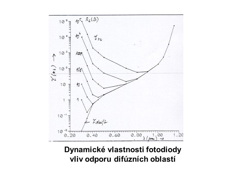 Dynamické vlastnosti fotodiody vliv odporu difúzních oblastí